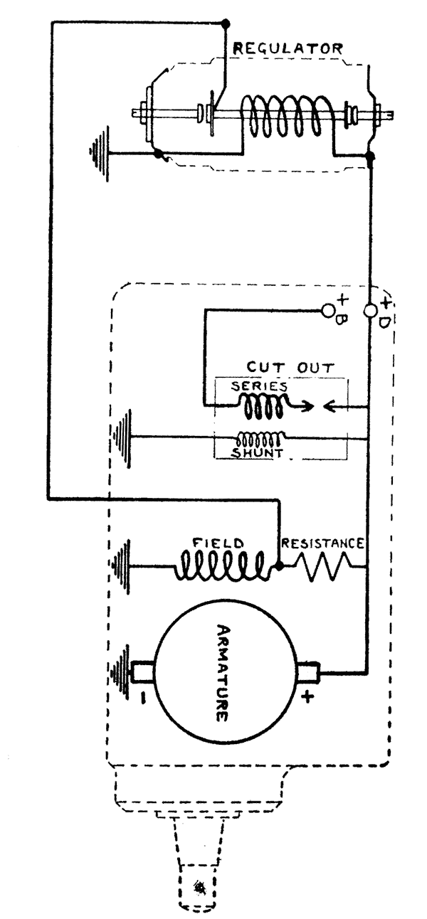 Dc generator alternator wiring diagram bicycle dynamo