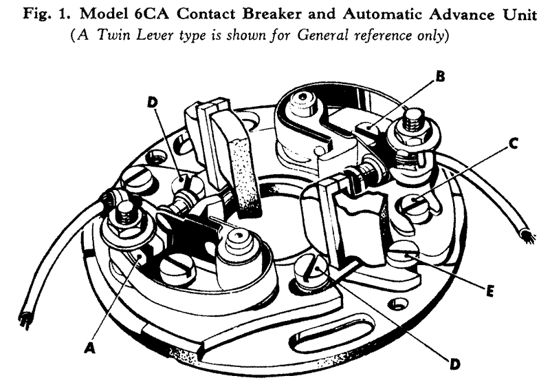 Lucas 6CA Contact Breaker Set