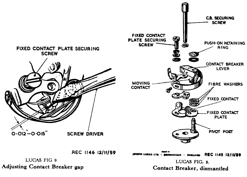CB Adjustment and exploded diagram
