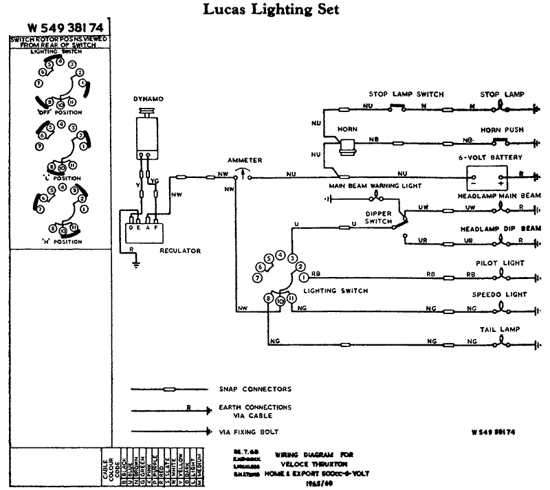Lucas Lighting Set Wiring Diagram