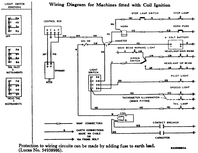 Wiring Diagram for Coil Ignition